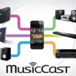 Application-MusicCast