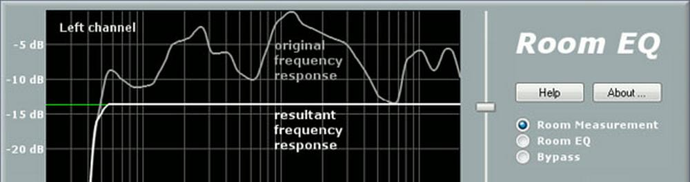 Gestion de l'acoustique des salles Sensation