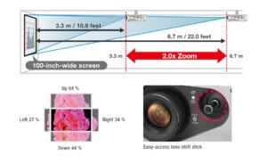 Objectif zoom PT-FRZ60