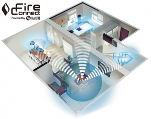 Système Fire-Connect-Multiroom