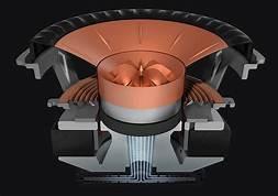 Système de haut-parleurs méta LS50