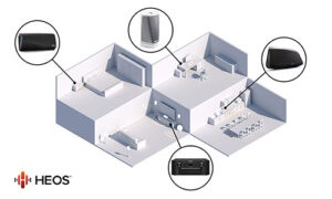 Système multi-pièces HEOS