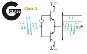 Technologie Arcam Classe G