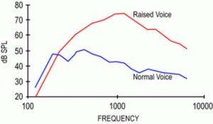 Voix humaine