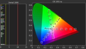 espace colorimétrique qn90a